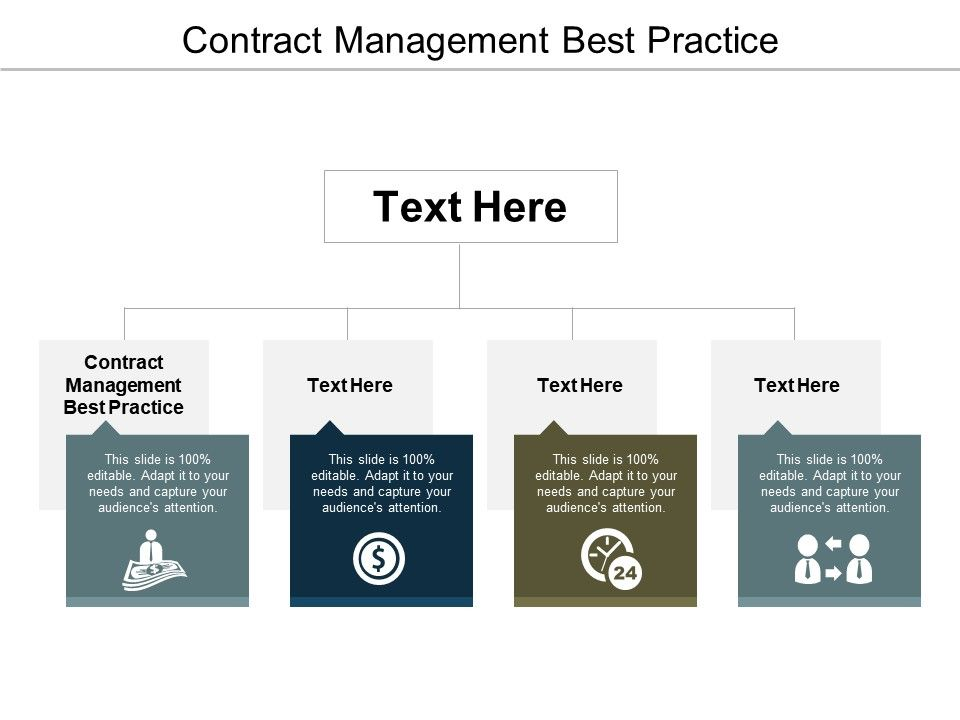 The Most Effective Contract Management Software Of 2020